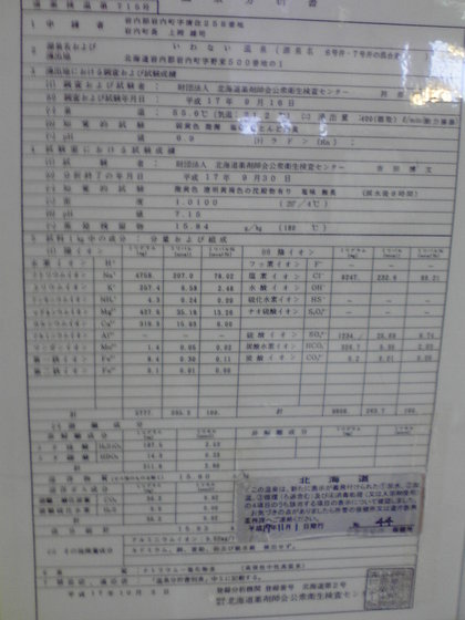 St321288