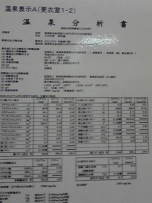 St320669