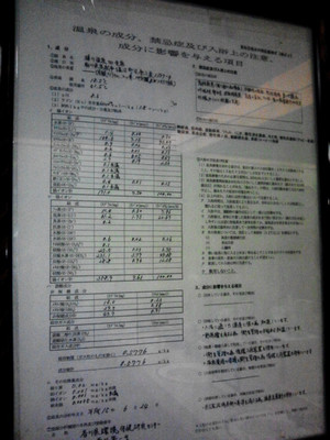 2012_03030522